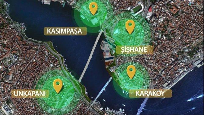 İstanbul'un Ulaşım Projeleri